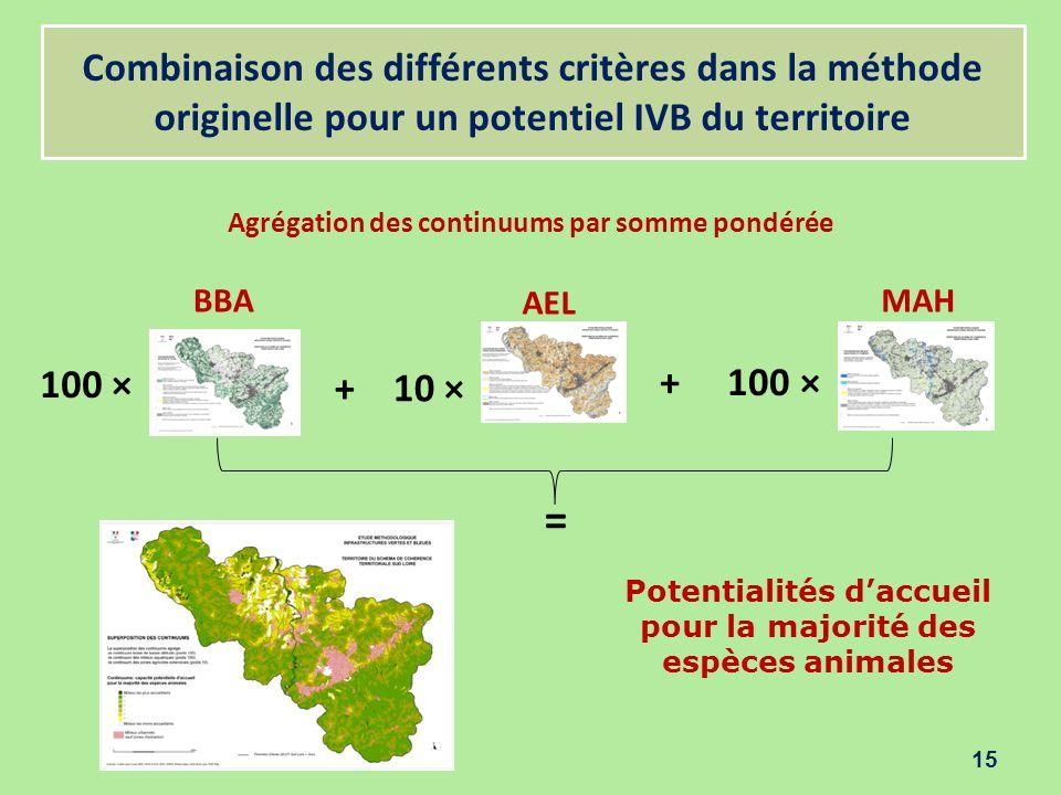 Combinaison des différents critères dans la méthode originelle pour un potentiel IVB du territoire