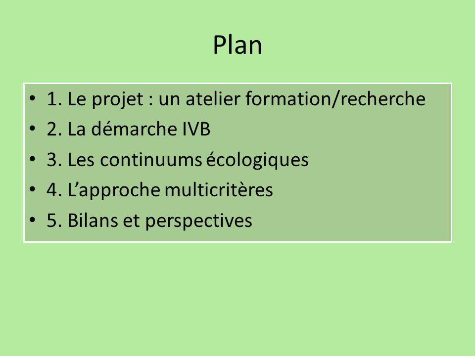 Plan 1. Le projet : un atelier formation/recherche 2. La démarche IVB