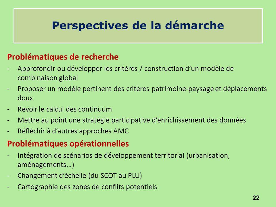 Perspectives de la démarche