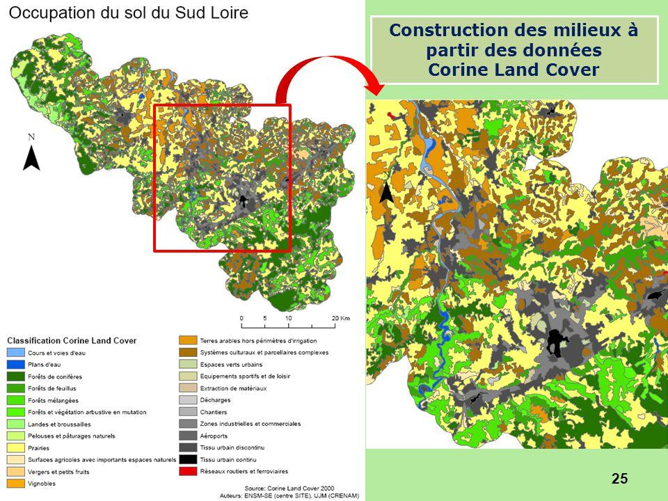Construction des milieux à partir des données Corine Land Cover
