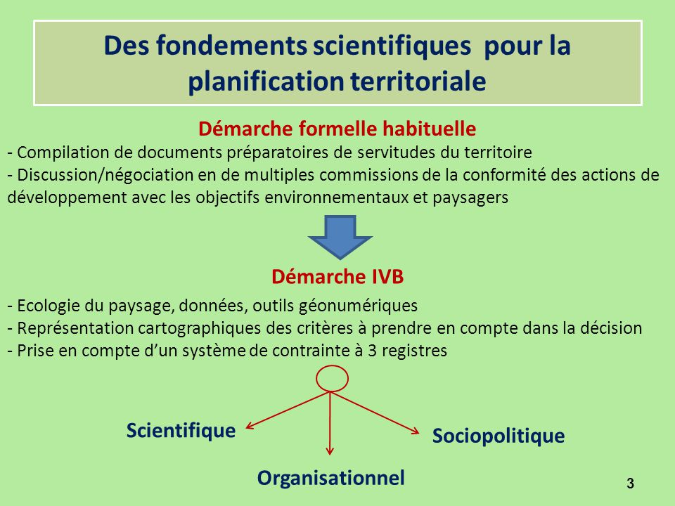 Des fondements scientifiques pour la planification territoriale