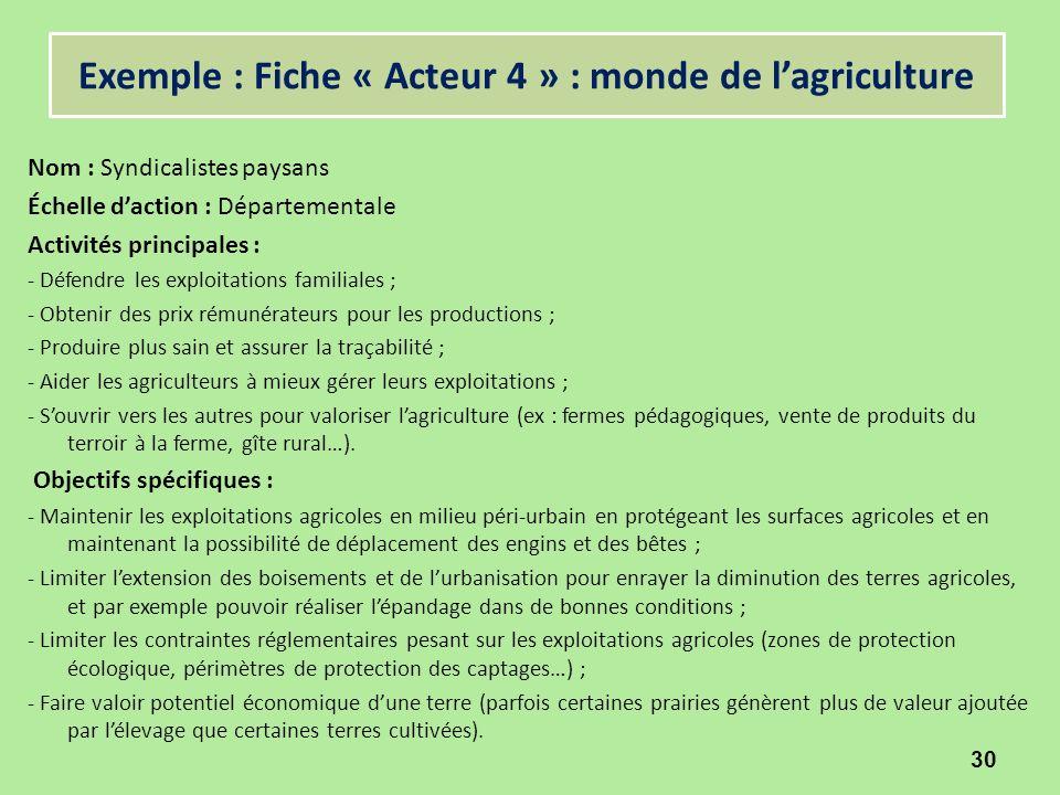 Exemple : Fiche « Acteur 4 » : monde de l'agriculture