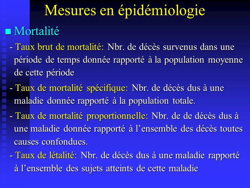 Mesures en épidémiologie