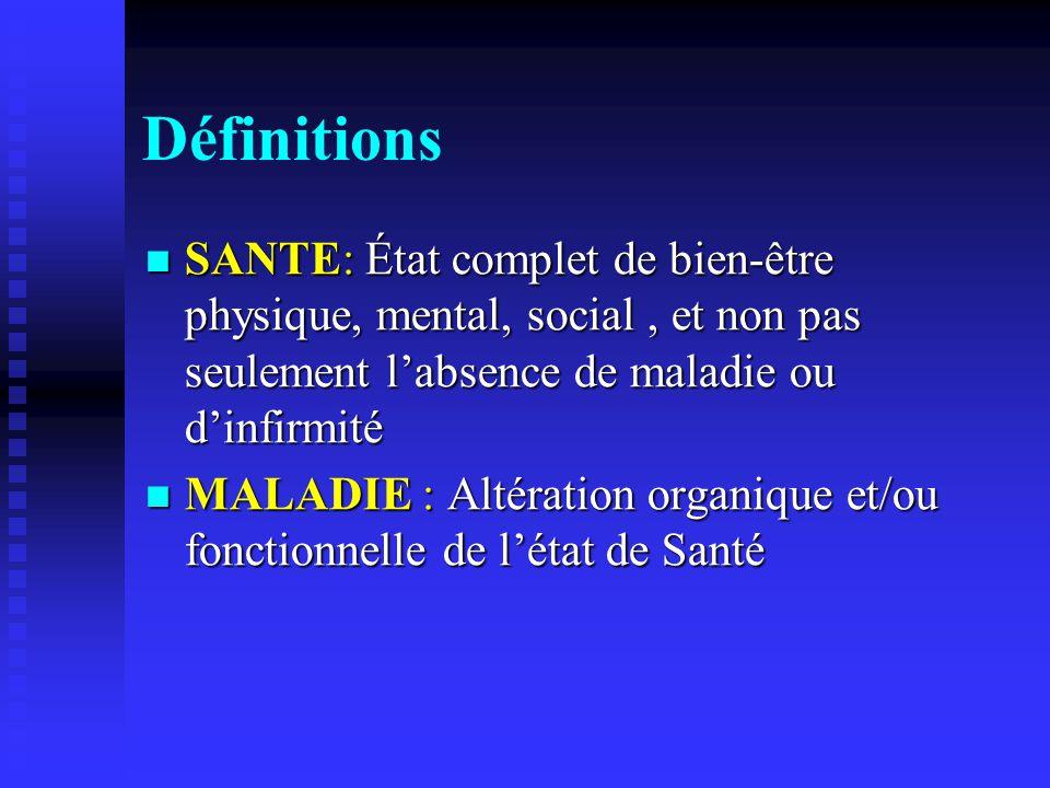 Définitions SANTE: État complet de bien-être physique, mental, social , et non pas seulement l'absence de maladie ou d'infirmité.