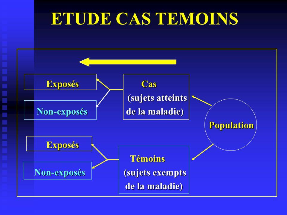 ETUDE CAS TEMOINS Exposés Cas (sujets atteints