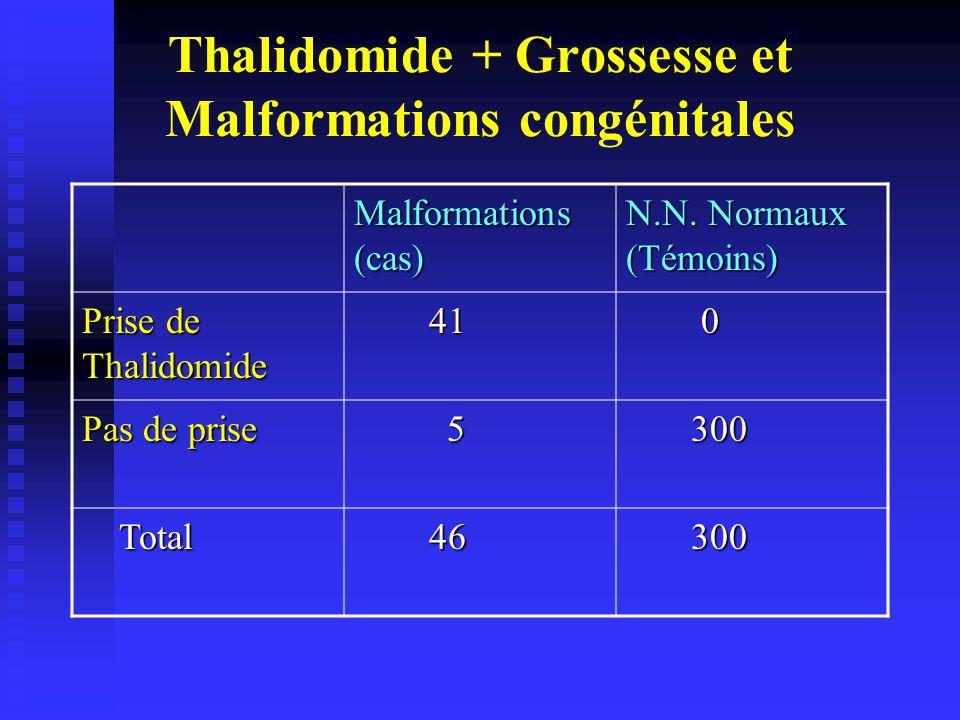 Thalidomide + Grossesse et Malformations congénitales