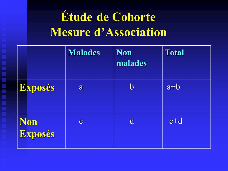 Étude de Cohorte Mesure d'Association