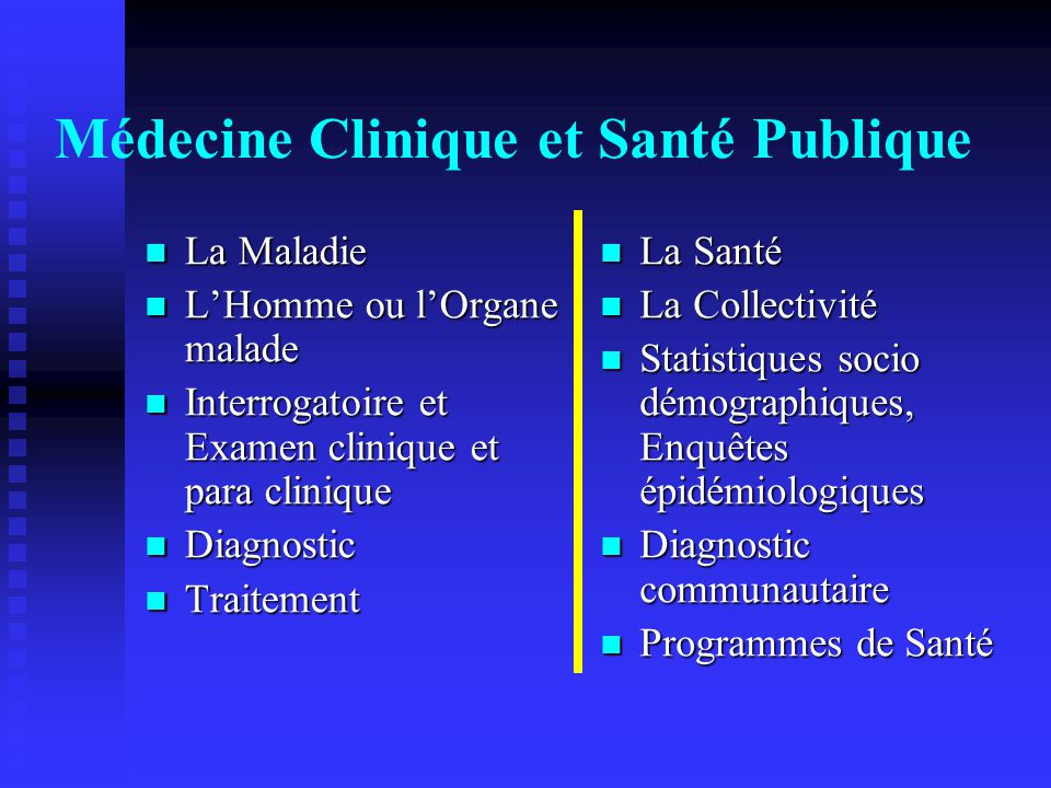 Médecine Clinique et Santé Publique