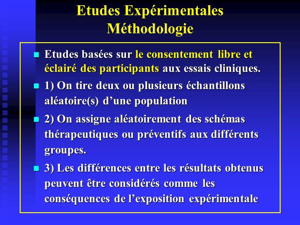 Etudes Expérimentales Méthodologie