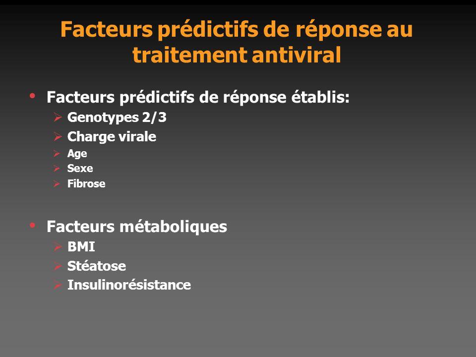 Facteurs prédictifs de réponse au traitement antiviral