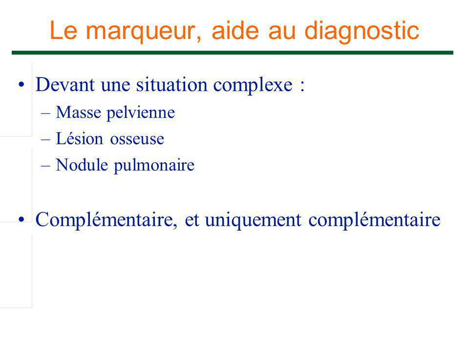 Le marqueur, aide au diagnostic