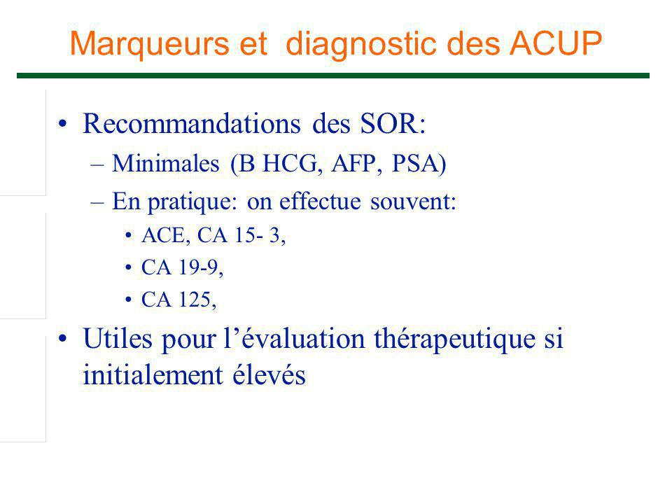 Marqueurs et diagnostic des ACUP