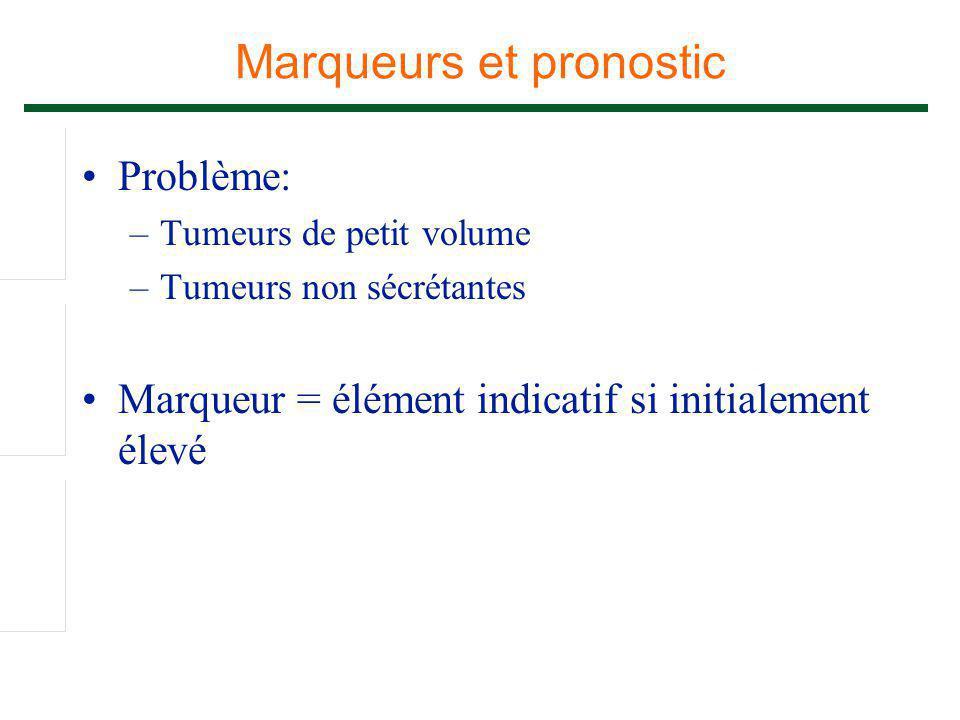 Marqueurs et pronostic