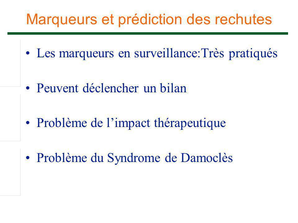Marqueurs et prédiction des rechutes