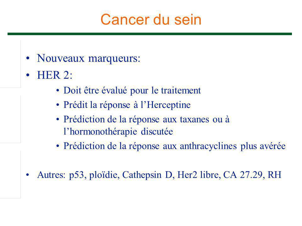 Cancer du sein Nouveaux marqueurs: HER 2: