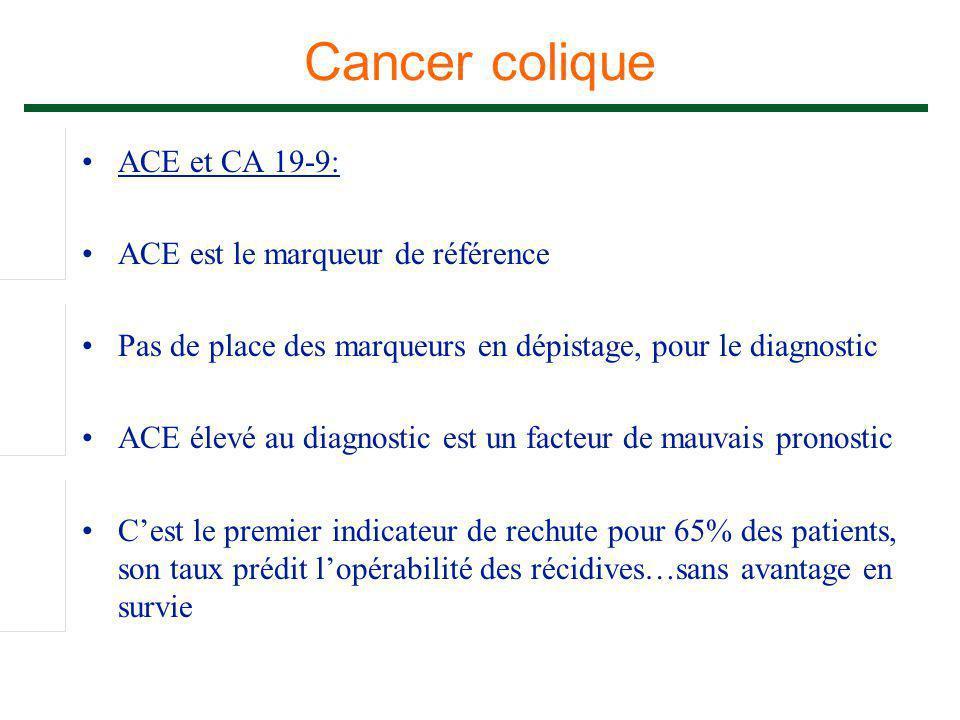Cancer colique ACE et CA 19-9: ACE est le marqueur de référence
