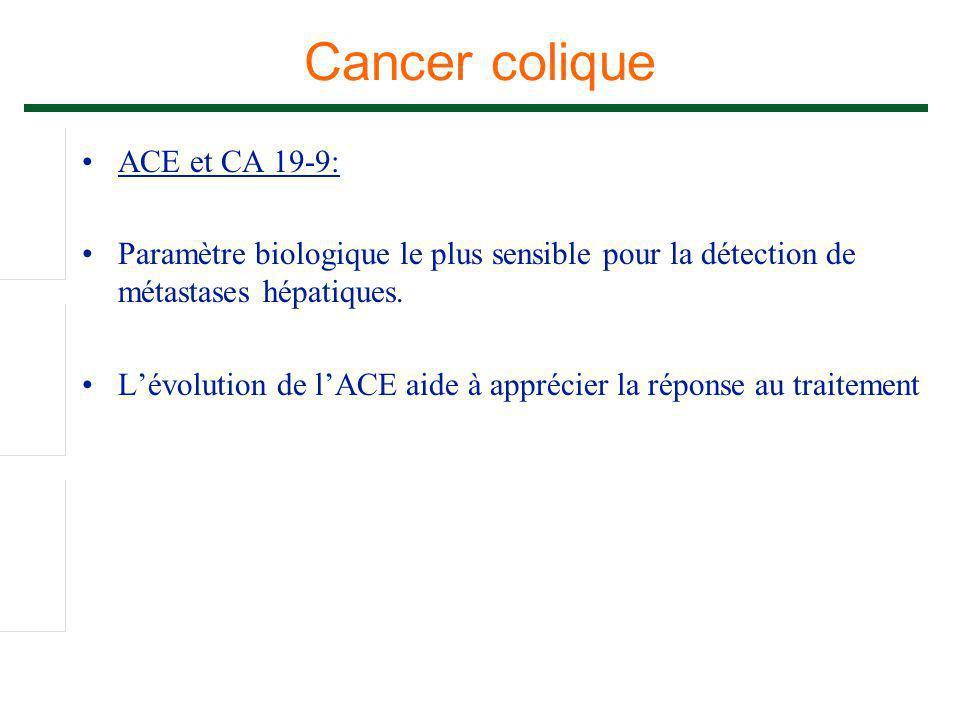 Cancer colique ACE et CA 19-9: