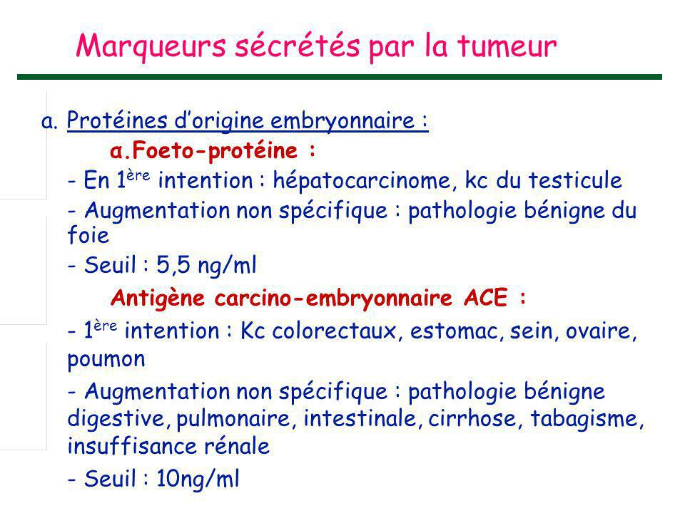 Marqueurs sécrétés par la tumeur