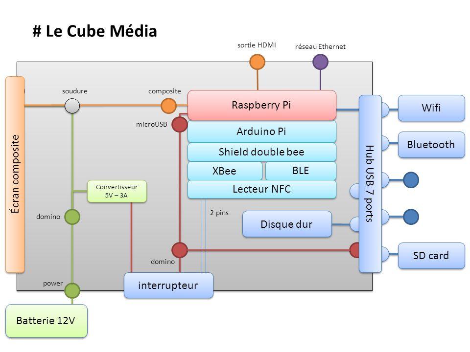 # Le Cube Média Raspberry Pi Wifi Arduino Pi Bluetooth