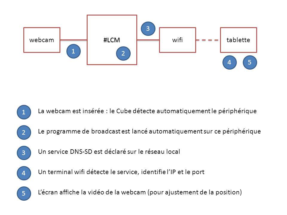 #LCM 3. webcam. wifi. tablette. 1. 2. 4. 5. 1. La webcam est insérée : le Cube détecte automatiquement le périphérique.