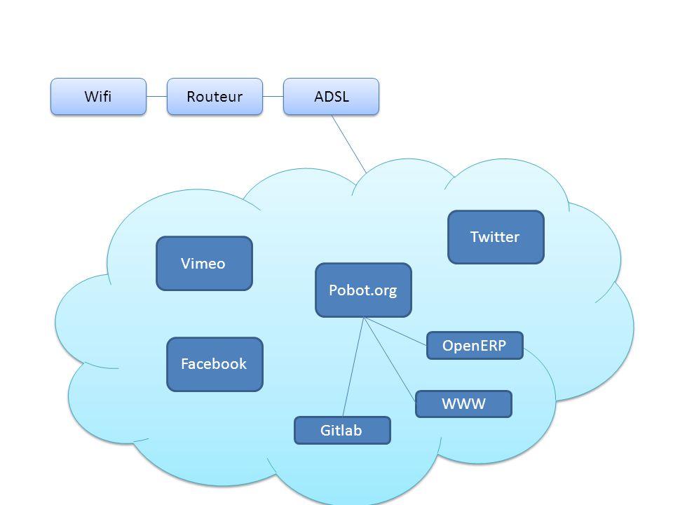 Wifi Routeur ADSL Twitter Vimeo Pobot.org OpenERP Facebook WWW Gitlab