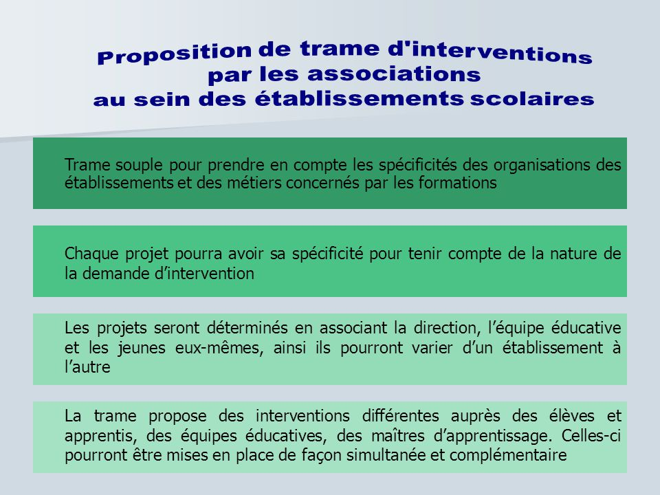 Proposition de trame d interventions par les associations