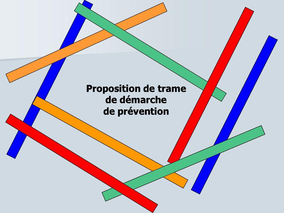 Proposition de trame de démarche de prévention