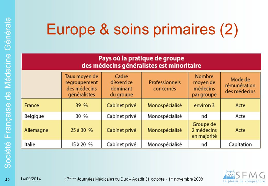 Europe & soins primaires (1)