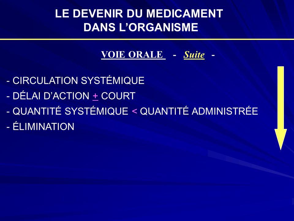 LE DEVENIR DU MEDICAMENT