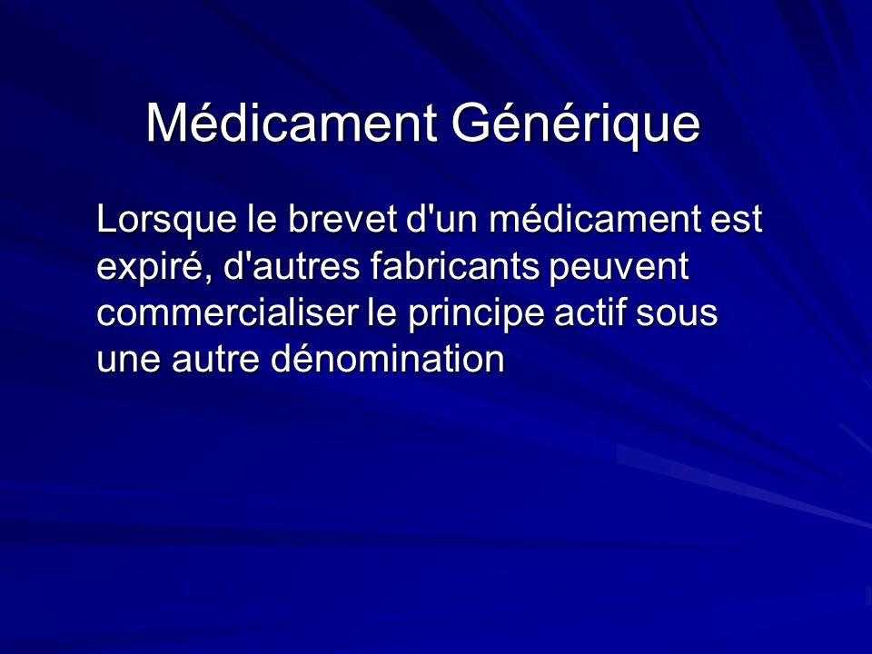 Médicament Générique