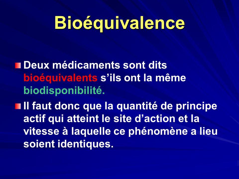 Bioéquivalence Deux médicaments sont dits bioéquivalents s'ils ont la même biodisponibilité.