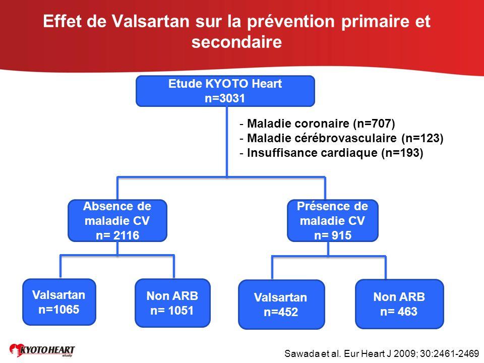 Effet de Valsartan sur la prévention primaire et secondaire