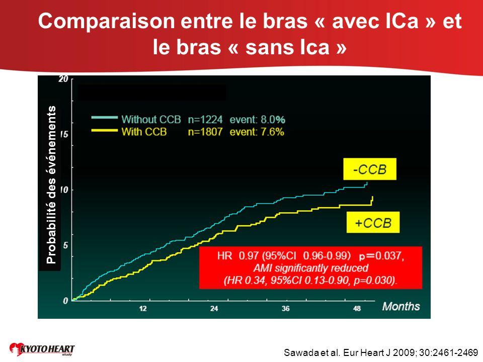 Comparaison entre le bras « avec ICa » et le bras « sans Ica »