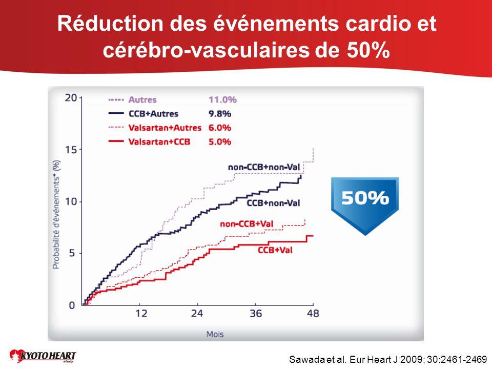 Réduction des événements cardio et cérébro-vasculaires de 50%