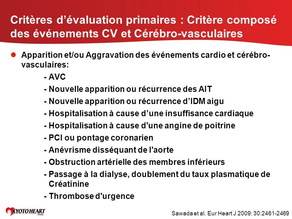 Critères d'évaluation primaires : Critère composé des événements CV et Cérébro-vasculaires