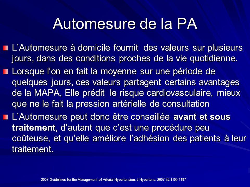 Automesure de la PA L'Automesure à domicile fournit des valeurs sur plusieurs jours, dans des conditions proches de la vie quotidienne.