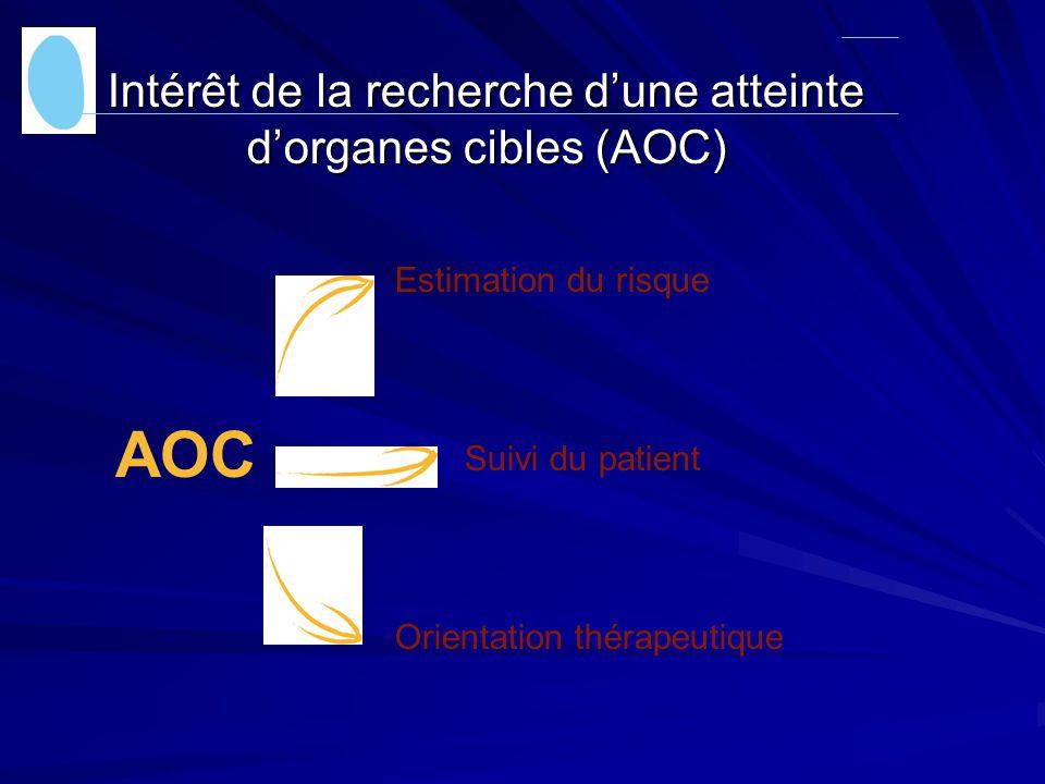 Intérêt de la recherche d'une atteinte d'organes cibles (AOC)