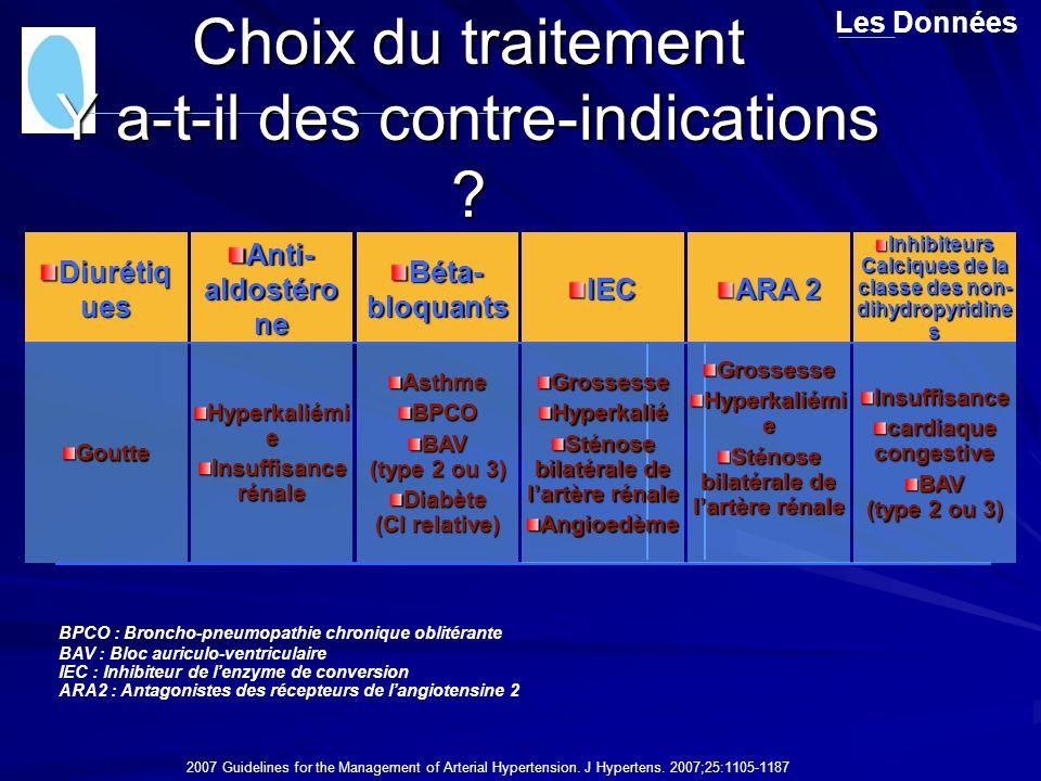 Choix du traitement Y a-t-il des contre-indications