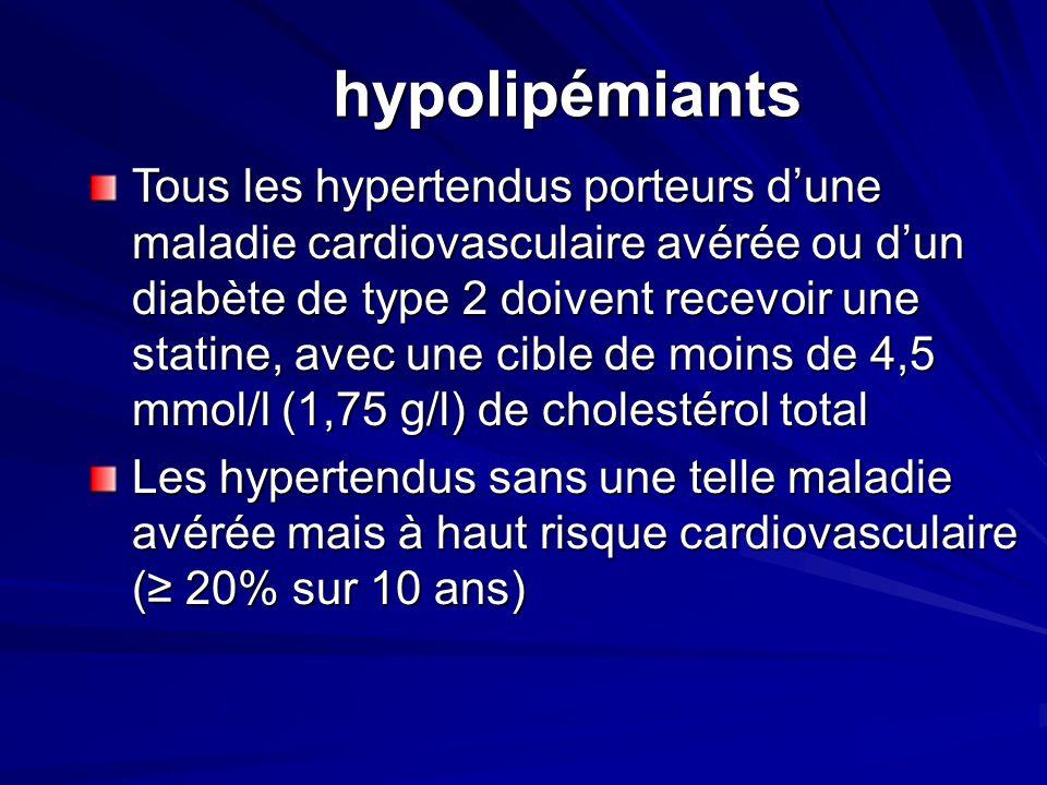 hypolipémiants