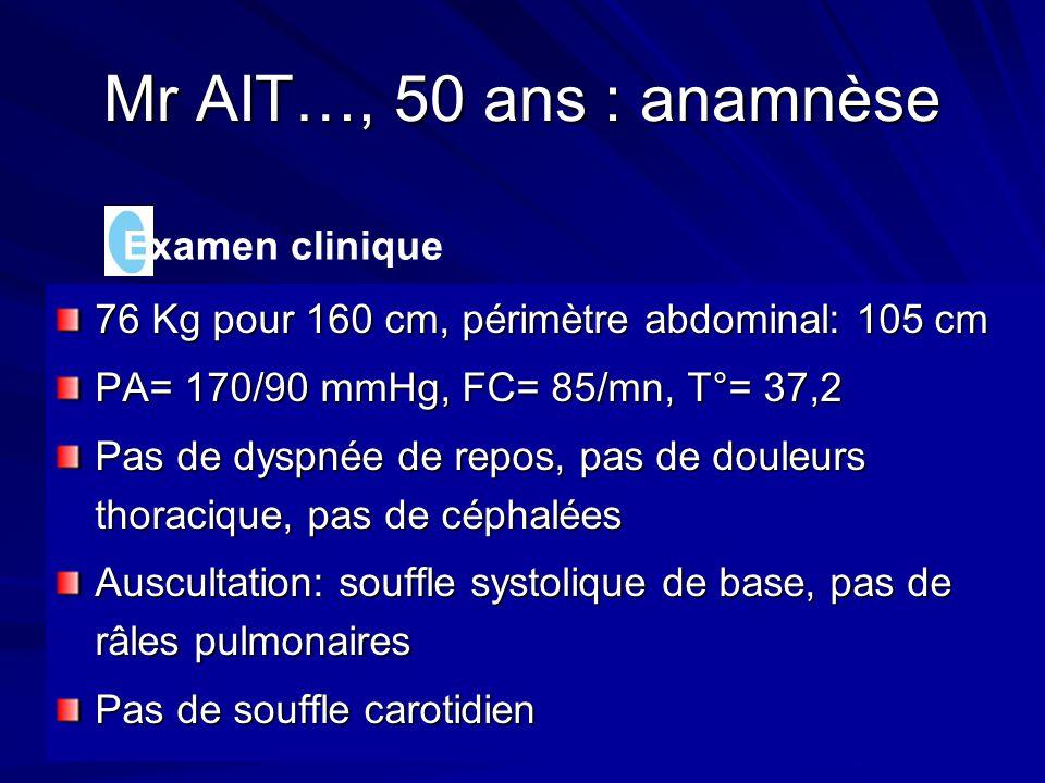 Mr AIT…, 50 ans : anamnèse Examen clinique