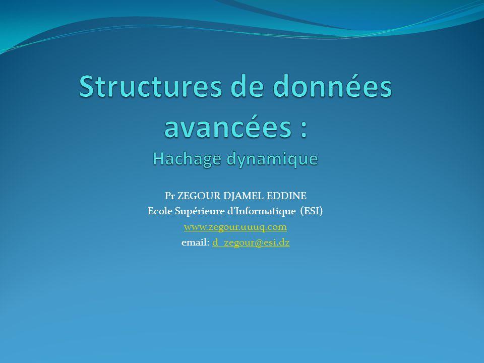 Structures de données avancées : Hachage dynamique