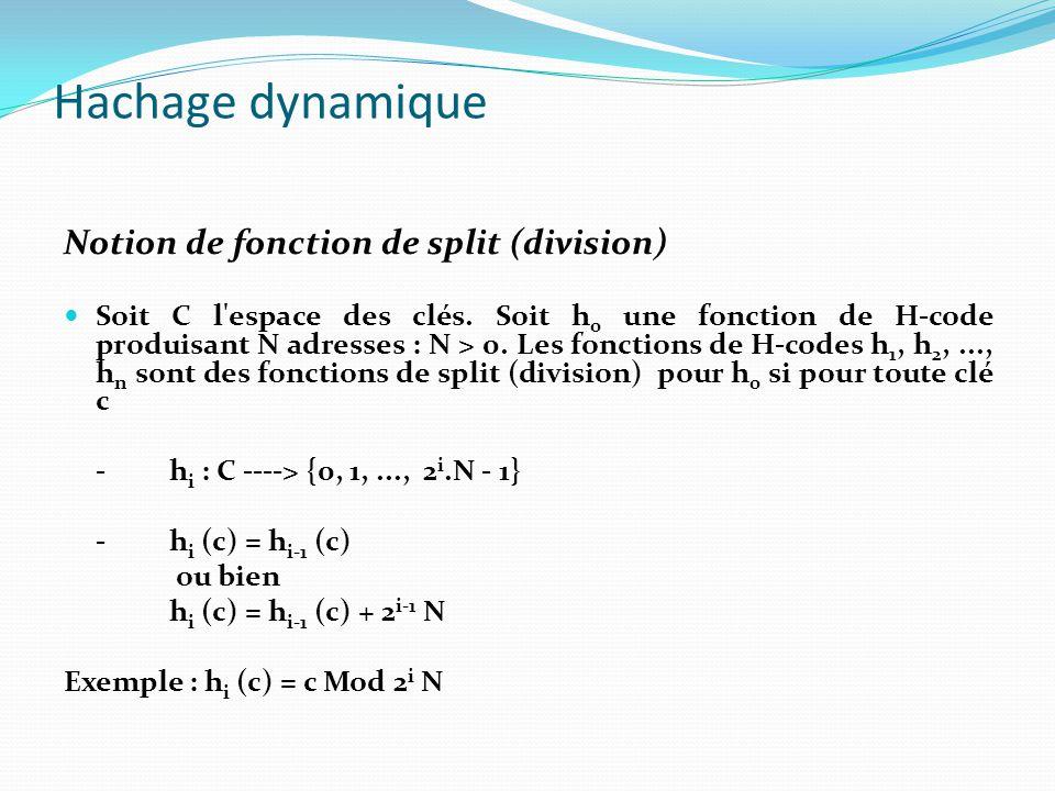 Hachage dynamique Notion de fonction de split (division)