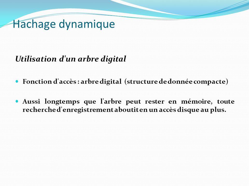 Hachage dynamique Utilisation d un arbre digital