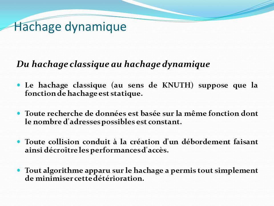 Hachage dynamique Du hachage classique au hachage dynamique