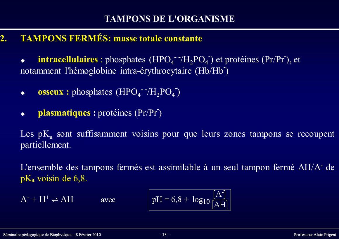 2. TAMPONS FERMÉS: masse totale constante