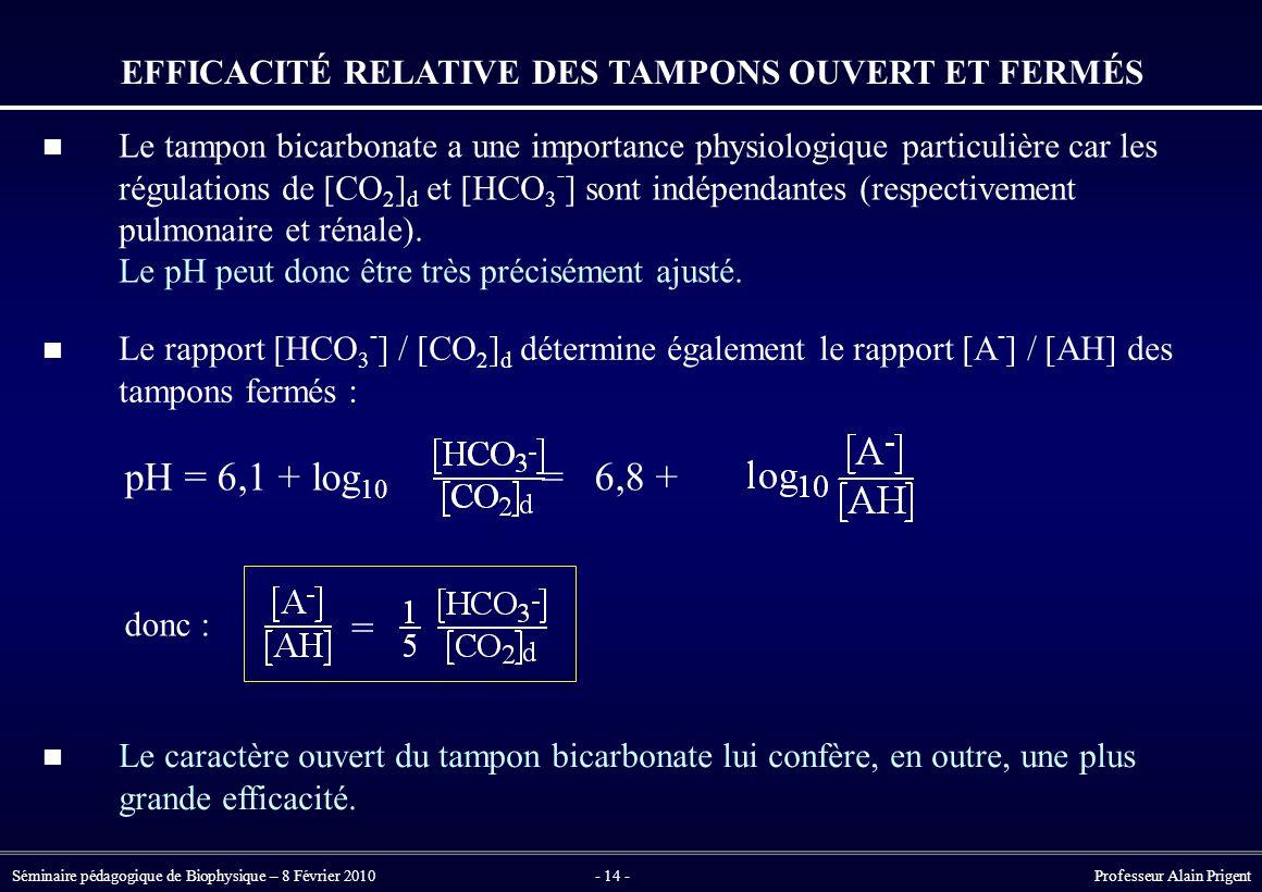 EFFICACITÉ RELATIVE DES TAMPONS OUVERT ET FERMÉS