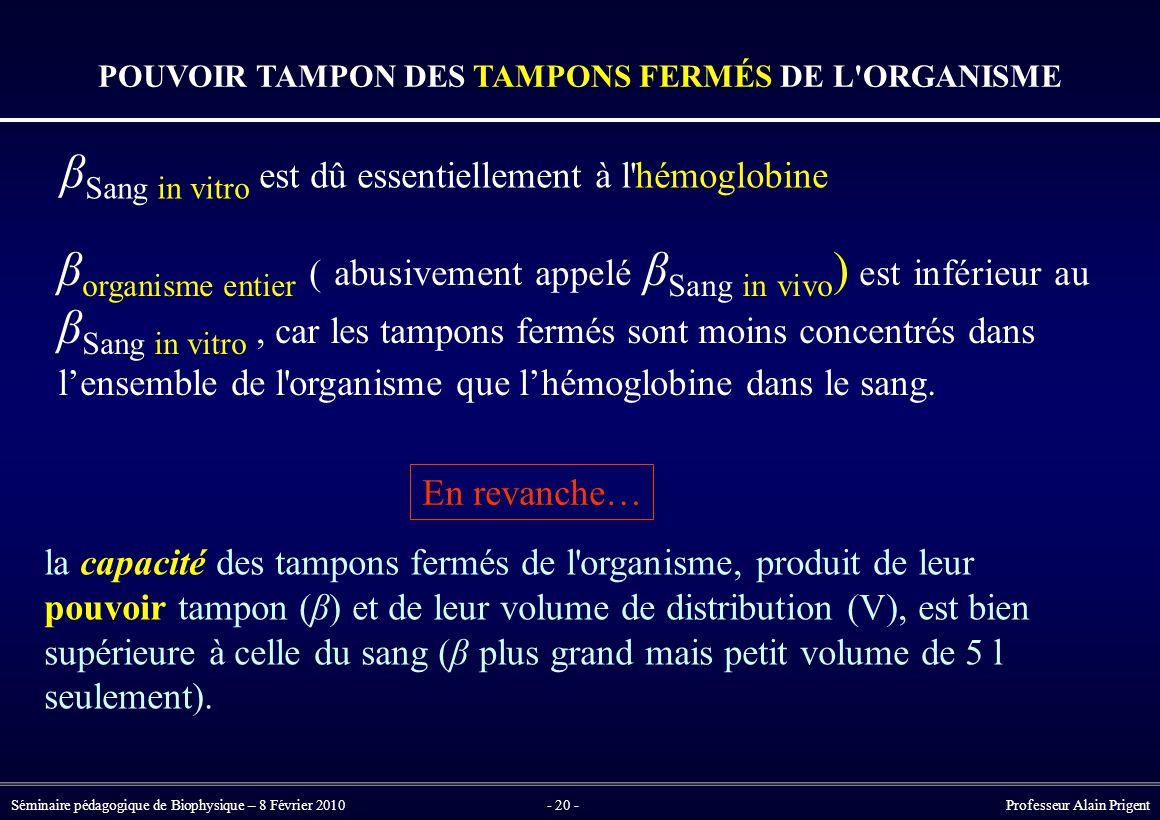 POUVOIR TAMPON DES TAMPONS FERMÉS DE L ORGANISME