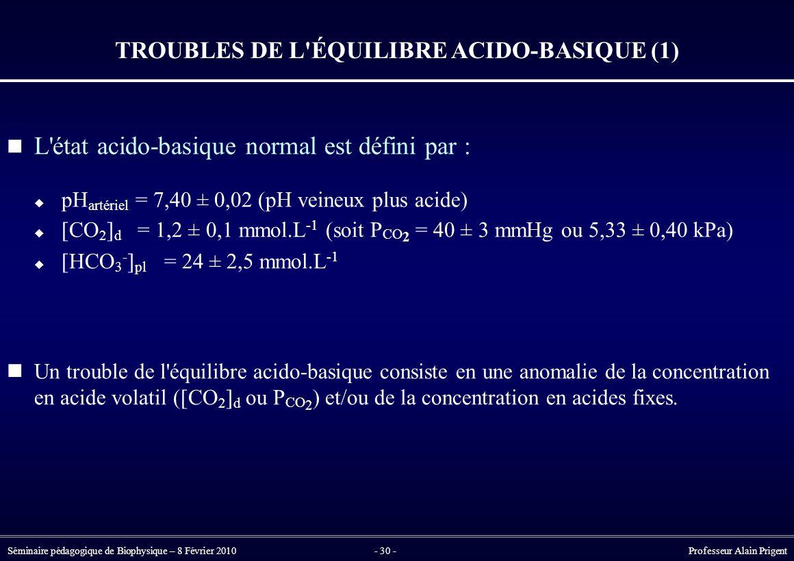TROUBLES DE L ÉQUILIBRE ACIDO-BASIQUE (1)