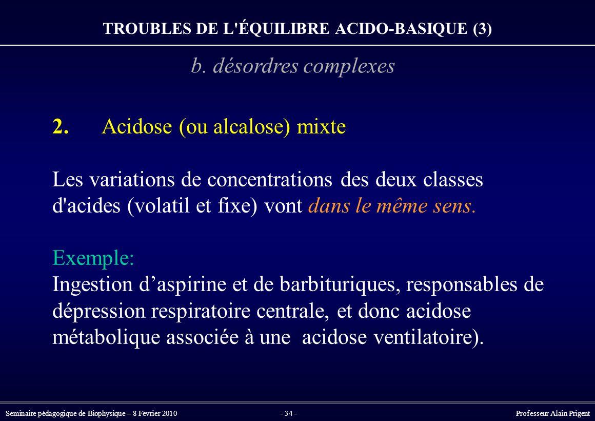 TROUBLES DE L ÉQUILIBRE ACIDO-BASIQUE (3)