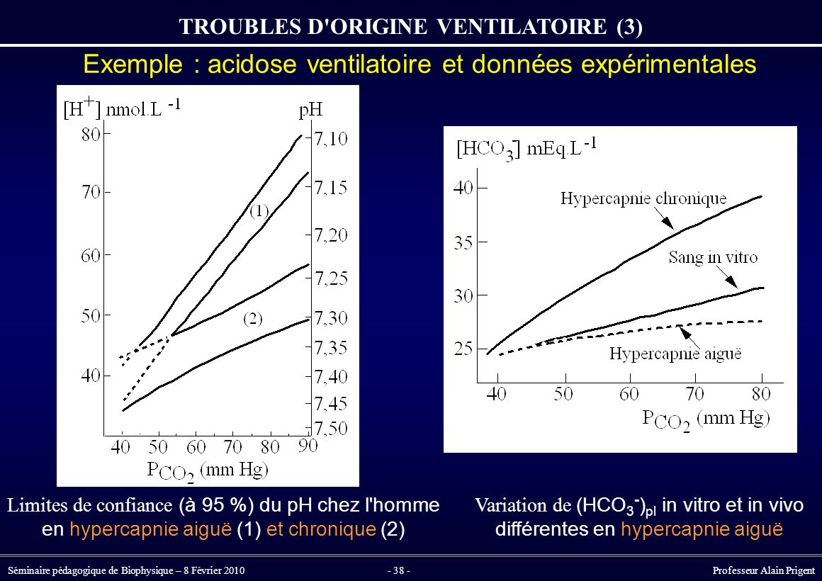 TROUBLES D ORIGINE VENTILATOIRE (3)